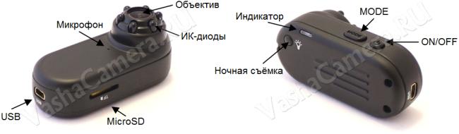 Мини камера HD MD98