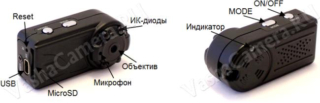 Скрытая камера QQ6